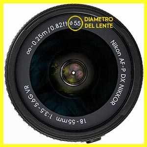diámetro de la pupila del lente